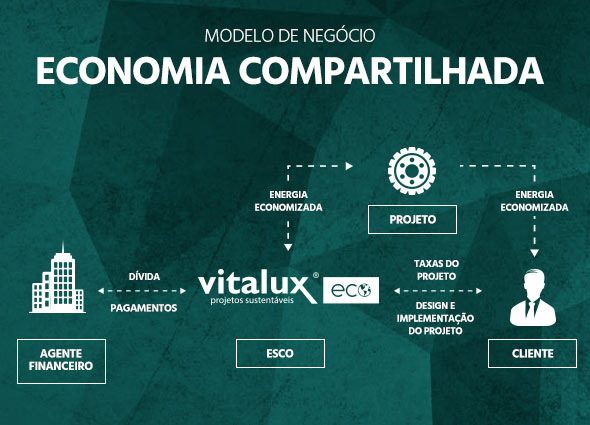 slider_modelo_interno_versao_compartilhada